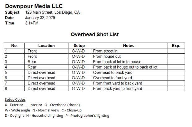 Shot List Overhead Real Estate Photography